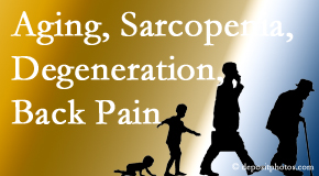 Manahawkin Chiropractic Center relieves a lot of back pain and sees a lot of related sarcopenia and back muscle degeneration.