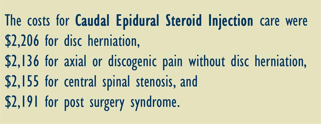 Costs of caudal epidural steroid injections for various back pain conditions range from $2136 to $2206.